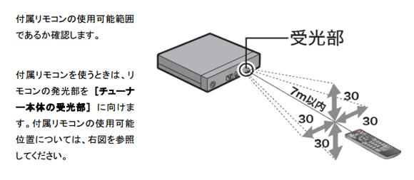buffaloのHDDレコーダー DVR-1