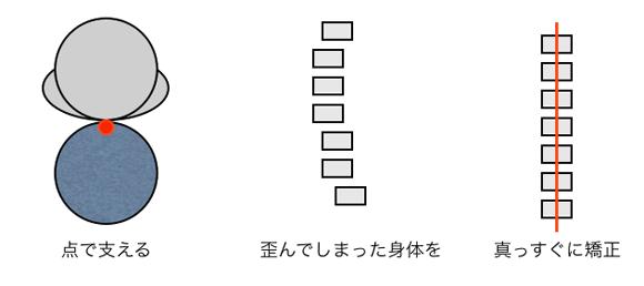 スクリーンショット 2015-01-26 1.56.39